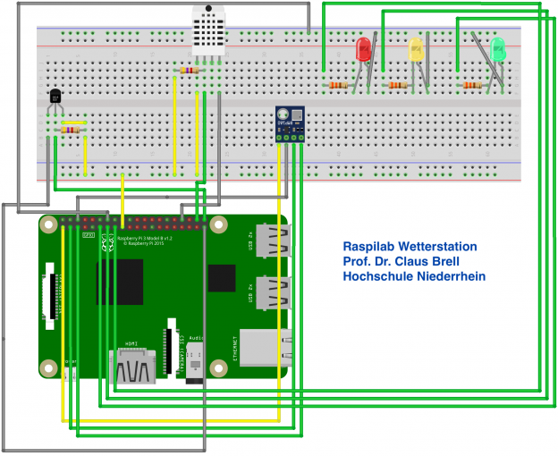 Raspberry Pi Archive Gamification Wissensmanagement Elearning