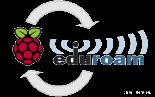 eduroam Raspberry Pi - raspberry goes eduroam