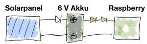 Schaltung mit 6 Volt Akku und Schutzdioden