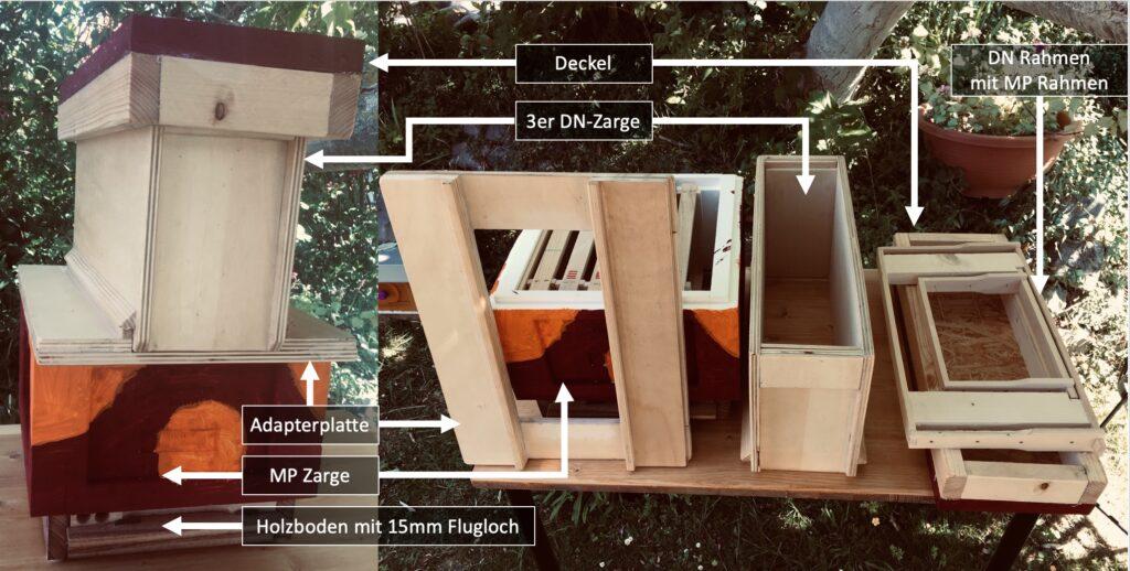 Konstruktion des Adapters Deutsch-Normal auf Mini-Plus
