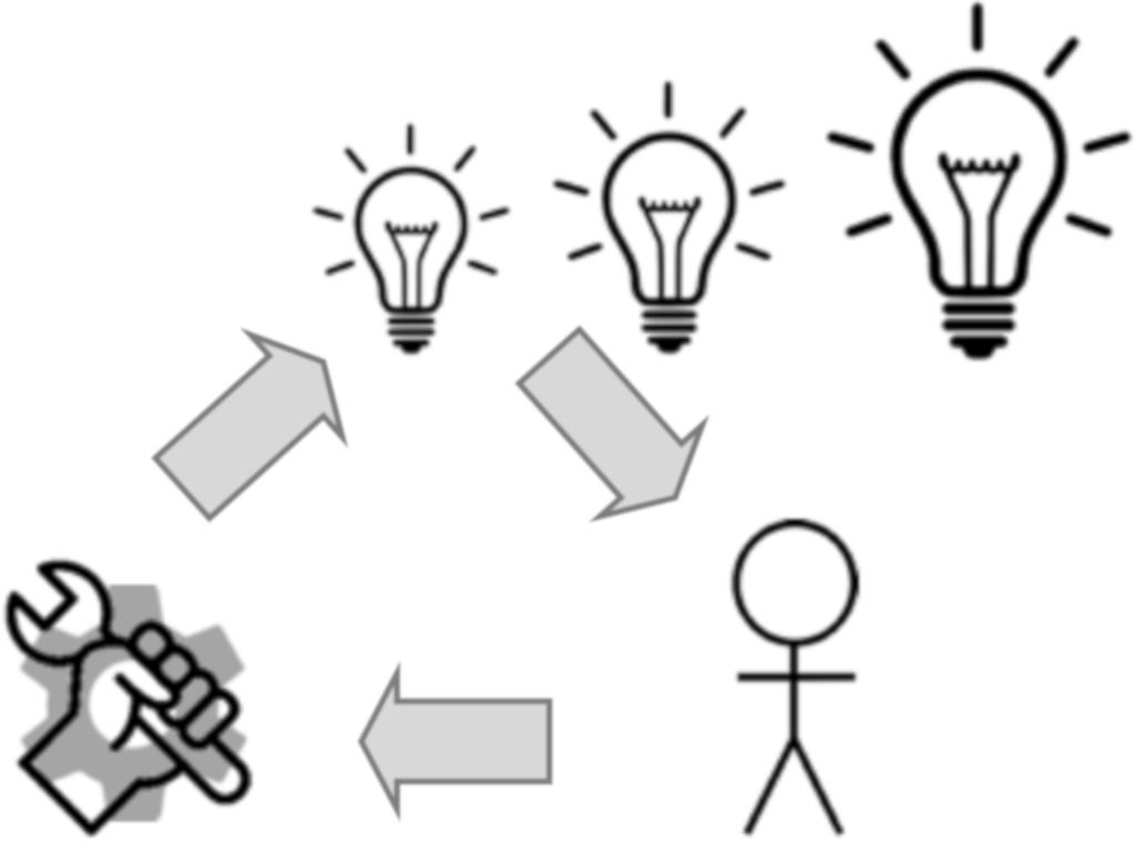 Wissensmanagement - Mehrung des Wissens durch Nutzung