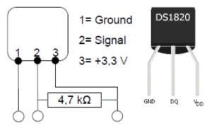 Anschlüsse und Beschaltung des DS18B20 Temperatursensors