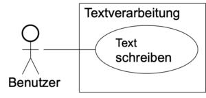 Ein einfaches Anwednungsfalldiagramm - eine Mini Textverarbeitung